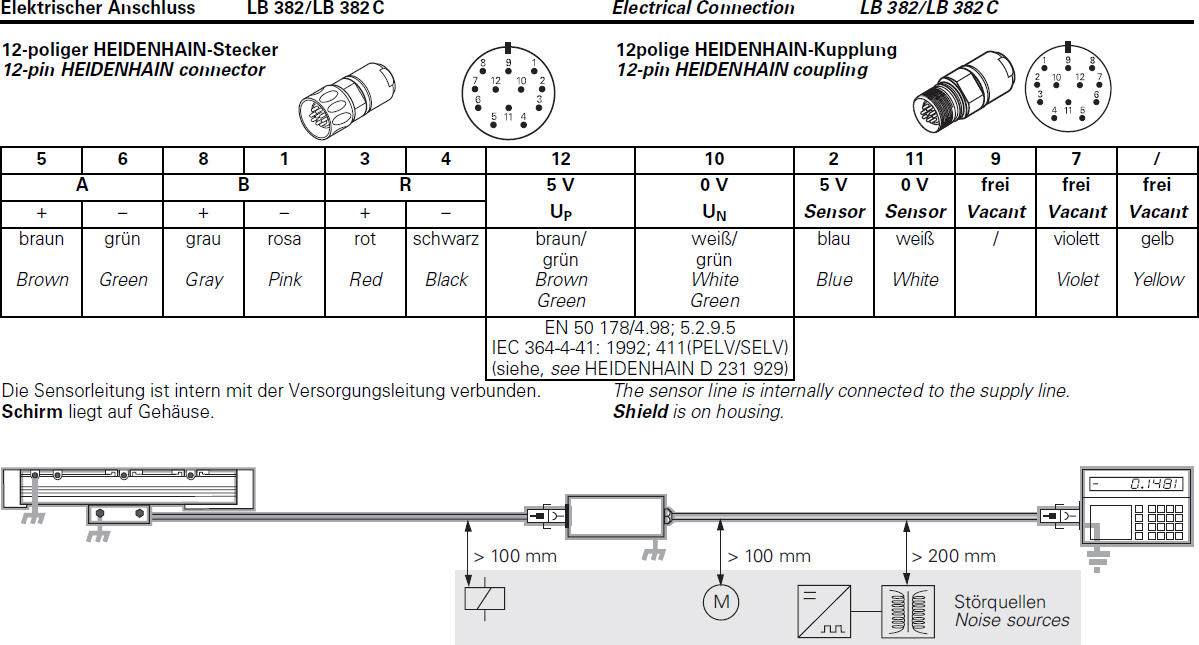 LB_382_PinOuts heidenhain encoder wiring diagram ac drive wiring diagram \u2022 wiring hohner encoder wiring diagram at aneh.co